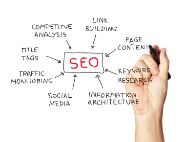 Ethical SEO strategy